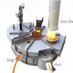 Proyecto infografía 3D Digimet – TECNALIA